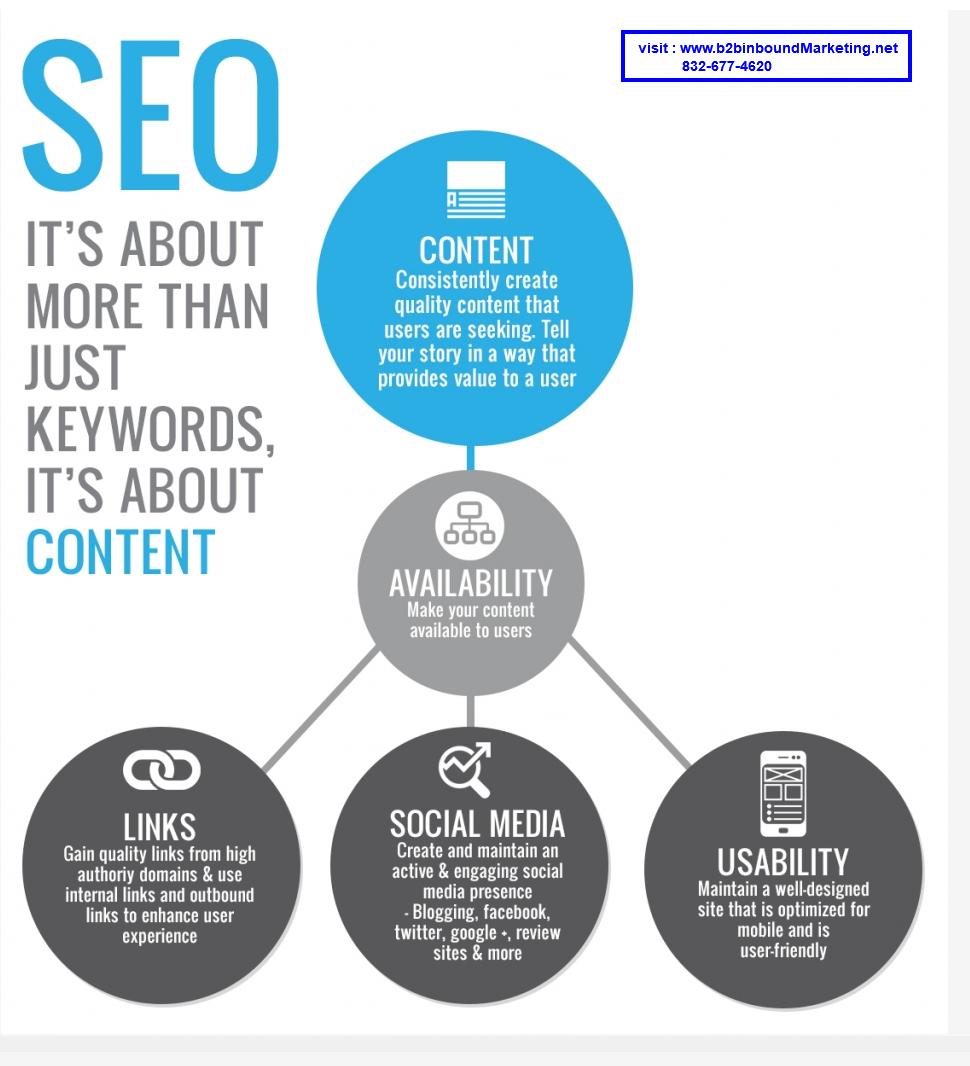 SEO process is more that just few key words